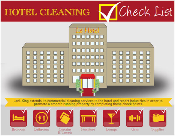 hotel cleaning checklist
