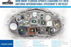 Jani-King Partners With Daytona