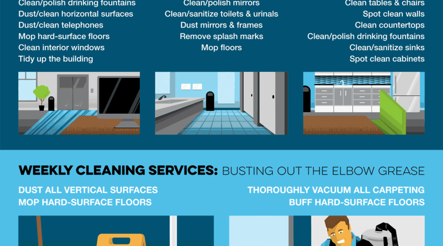What is a Cleaning Franchise?