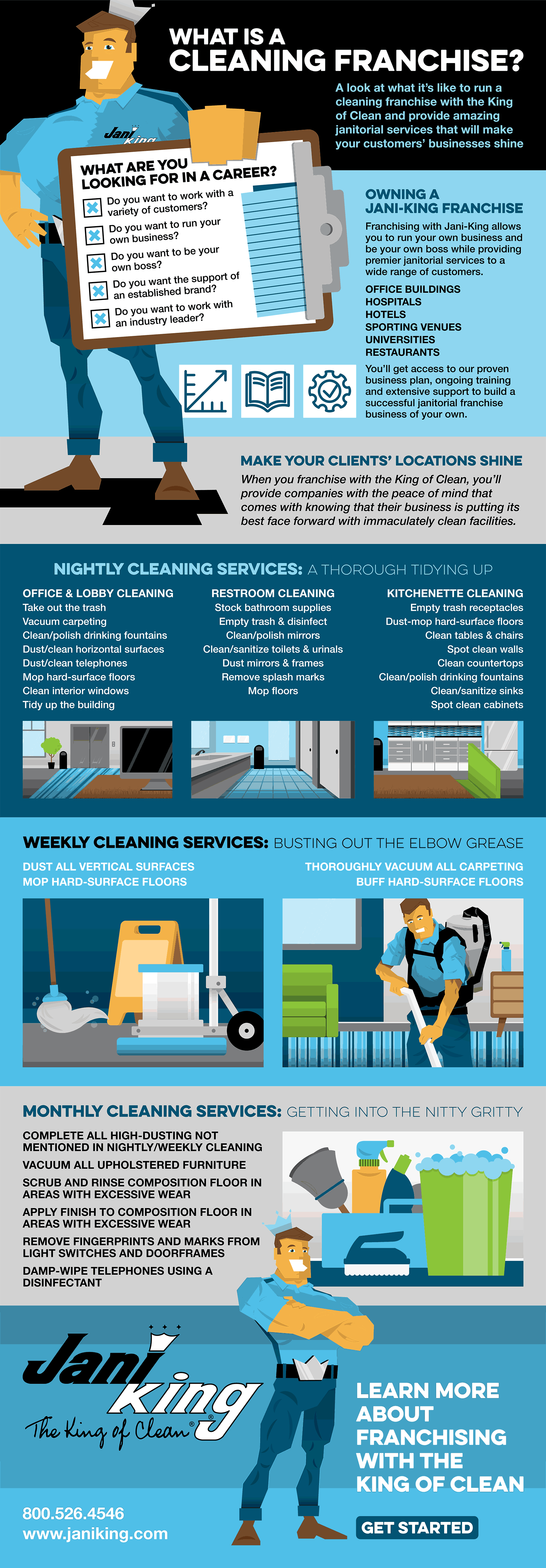 What-is-a-cleaning-franchise
