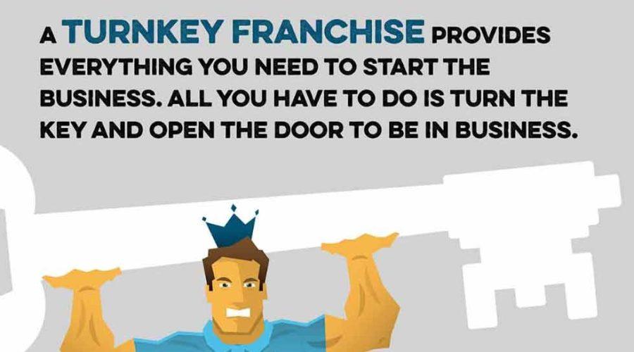 Turnkey Franchises Explained